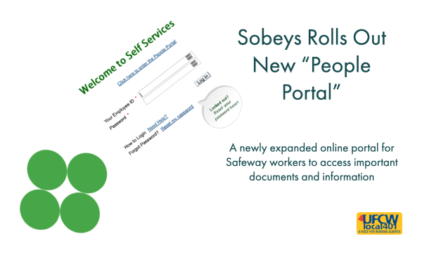 Sobeys People Portal-interactive site for Sobeys workers