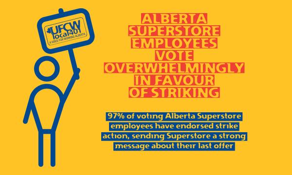 Strike Vote Results Are In!